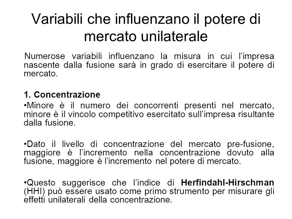 Variabili che influenzano il potere di mercato unilaterale Numerose variabili influenzano la misura in cui limpresa nascente dalla fusione sarà in gra