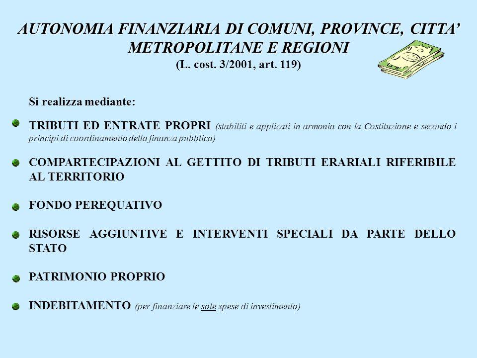 AUTONOMIA FINANZIARIA DI COMUNI, PROVINCE, CITTA METROPOLITANE E REGIONI (L.