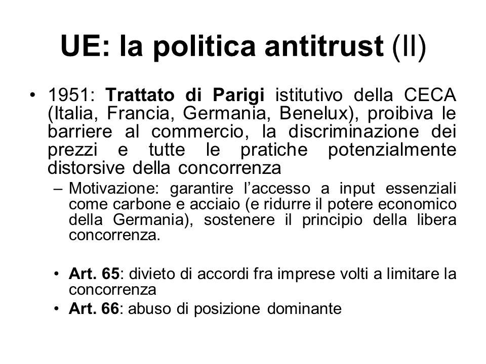 UE: la politica antitrust (II) 1951: Trattato di Parigi istitutivo della CECA (Italia, Francia, Germania, Benelux), proibiva le barriere al commercio,