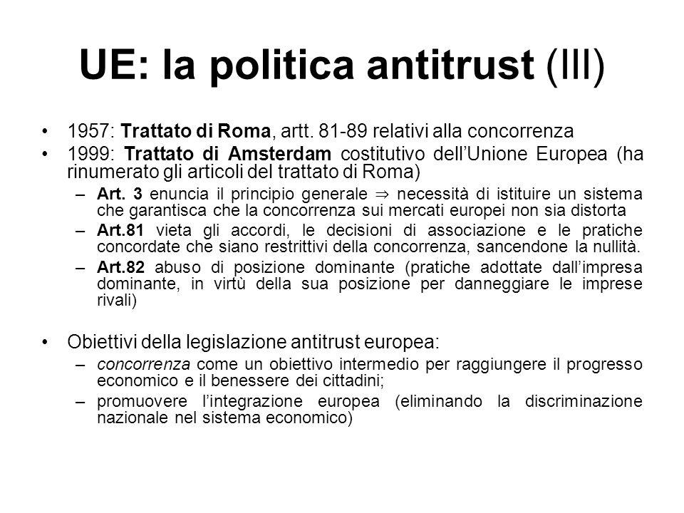 UE: la politica antitrust (III) 1957: Trattato di Roma, artt. 81-89 relativi alla concorrenza 1999: Trattato di Amsterdam costitutivo dellUnione Europ