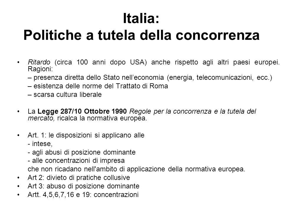 Italia: Politiche a tutela della concorrenza Ritardo (circa 100 anni dopo USA) anche rispetto agli altri paesi europei. Ragioni: – presenza diretta de