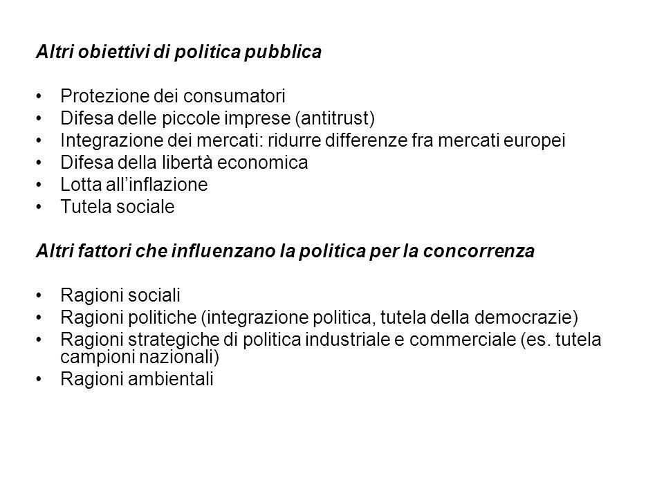 Altri obiettivi di politica pubblica Protezione dei consumatori Difesa delle piccole imprese (antitrust) Integrazione dei mercati: ridurre differenze