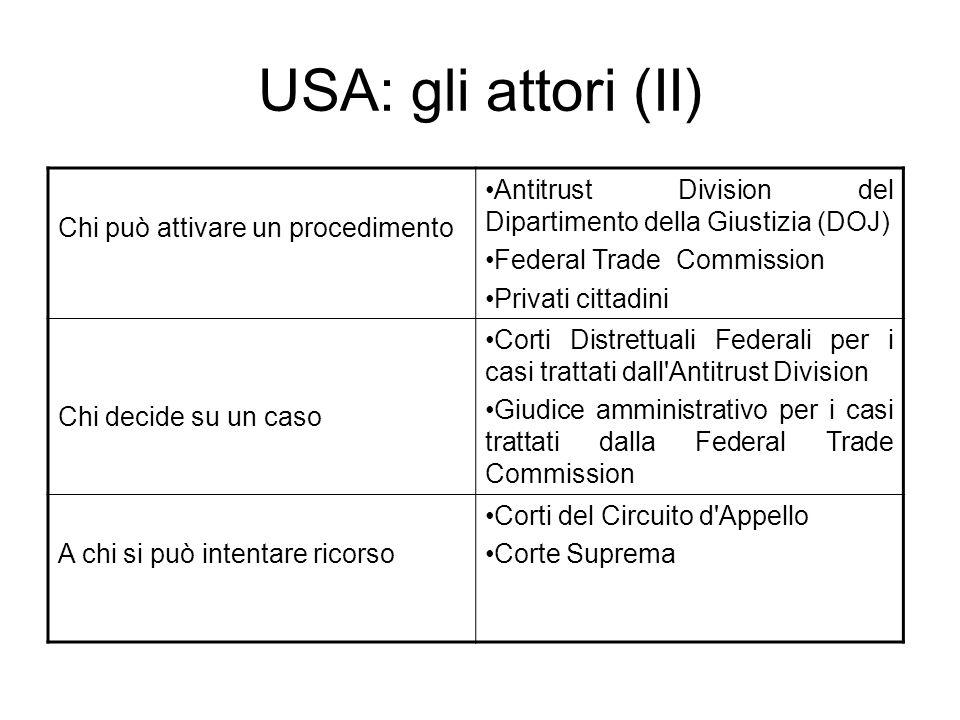 USA: gli attori (II) Chi può attivare un procedimento Antitrust Division del Dipartimento della Giustizia (DOJ) Federal Trade Commission Privati citta