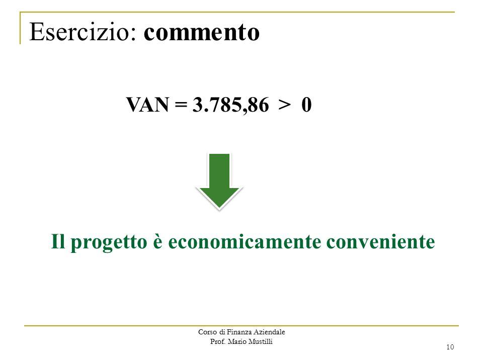Corso di Finanza Aziendale Prof. Mario Mustilli Esercizio: commento VAN = 3.785,86 > 0 Il progetto è economicamente conveniente 10 Corso di Finanza Az