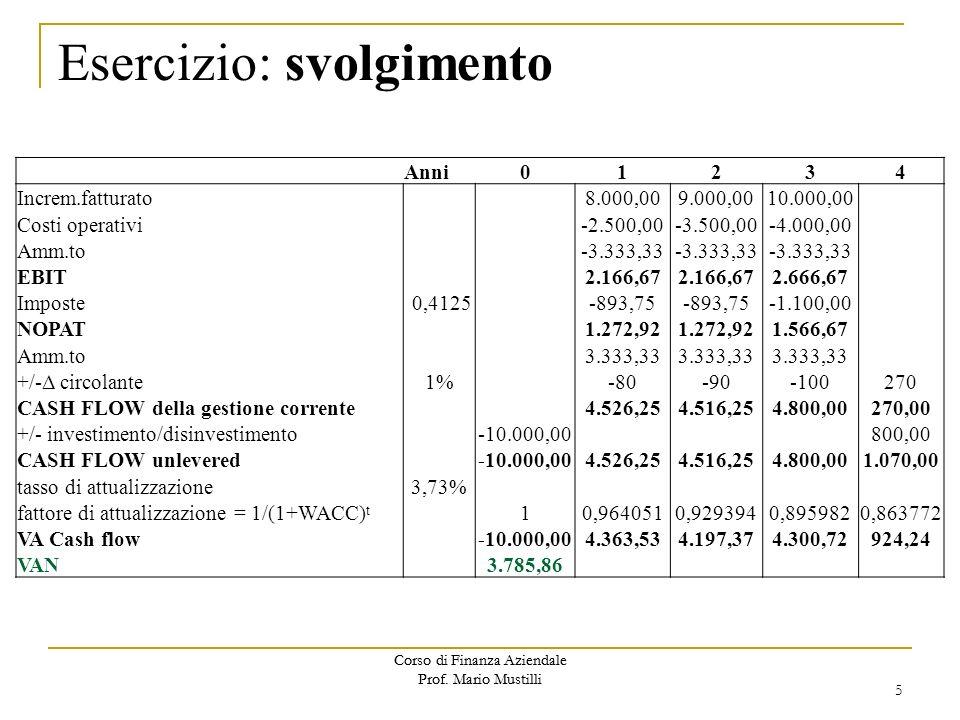 Corso di Finanza Aziendale Prof. Mario Mustilli Esercizio: svolgimento Anni01234 Increm.fatturato 8.000,009.000,0010.000,00 Costi operativi -2.500,00-