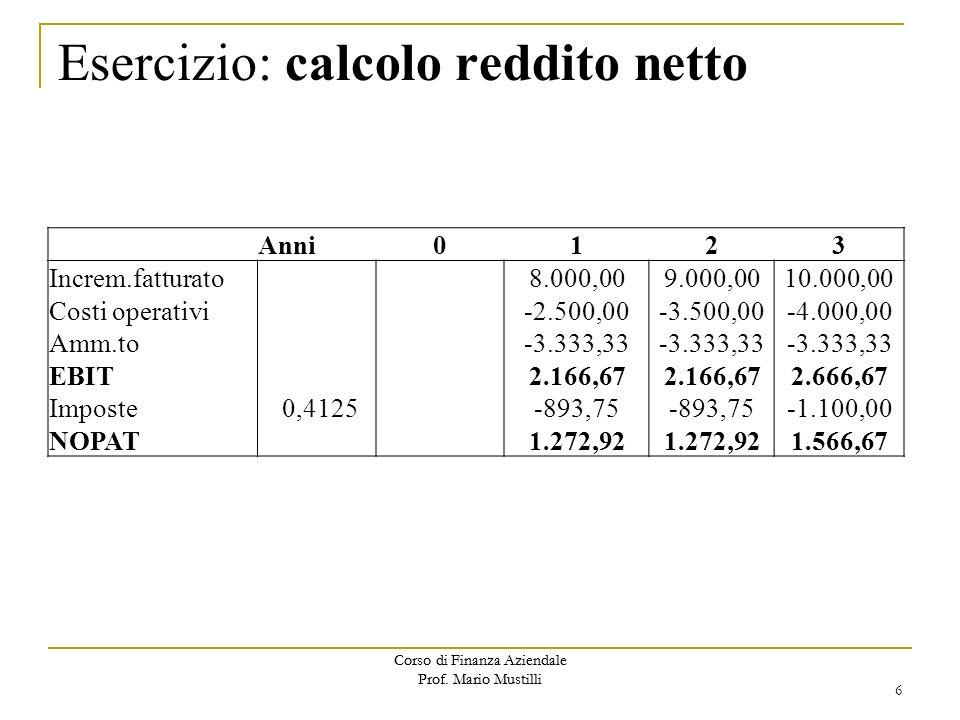 Corso di Finanza Aziendale Prof. Mario Mustilli Esercizio: calcolo reddito netto Anni0123 Increm.fatturato 8.000,009.000,0010.000,00 Costi operativi -