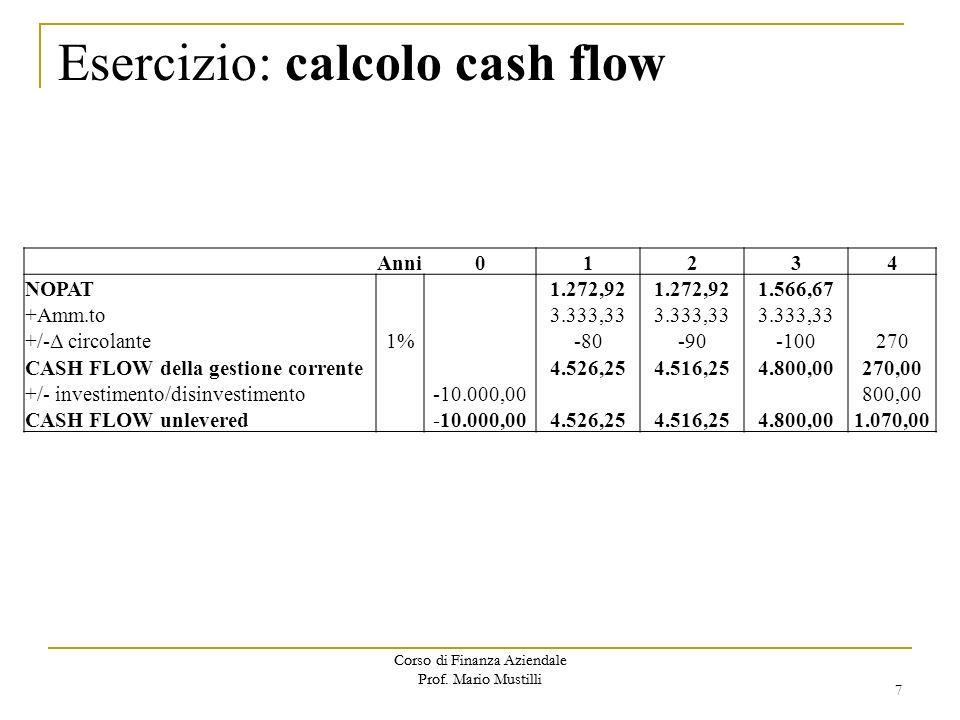 Corso di Finanza Aziendale Prof. Mario Mustilli Esercizio: calcolo cash flow Anni01234 NOPAT 1.272,92 1.566,67 +Amm.to 3.333,33 +/-Δ circolante1% -80-