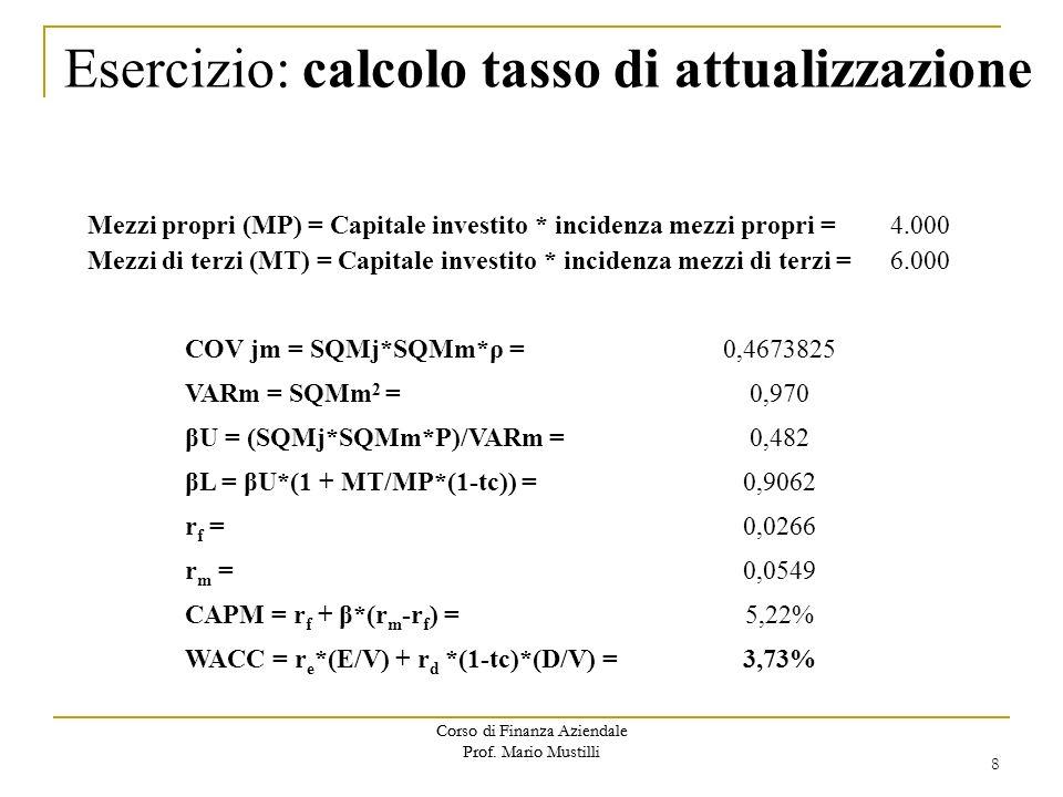 Corso di Finanza Aziendale Prof. Mario Mustilli Esercizio: calcolo tasso di attualizzazione COV jm = SQMj*SQMm*ρ =0,4673825 VARm = SQMm 2 =0,970 βU =