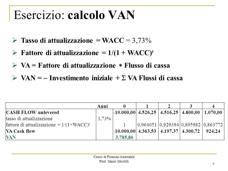 Corso di Finanza Aziendale Prof. Mario Mustilli Esercizio: calcolo VAN Tasso di attualizzazione = WACC = 3,73% Fattore di attualizzazione = 1/(1 + WAC