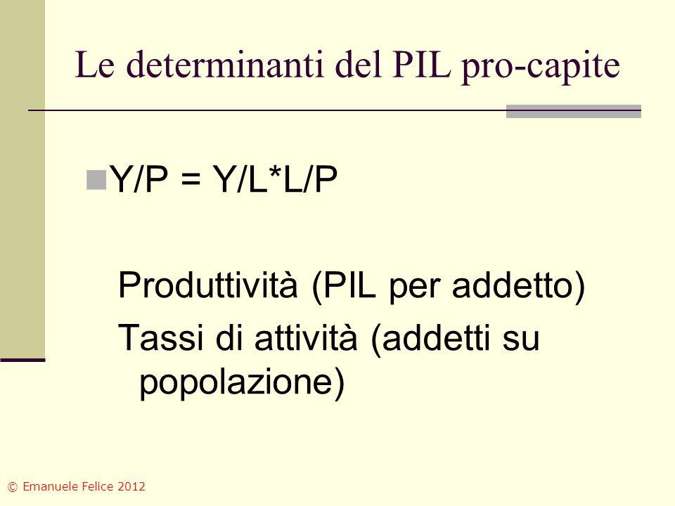 Le determinanti del PIL pro-capite Y/P = Y/L*L/P Produttività (PIL per addetto) Tassi di attività (addetti su popolazione) © Emanuele Felice 2012