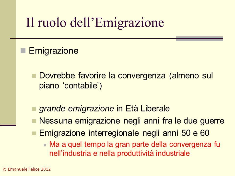 Il ruolo dellEmigrazione Emigrazione Dovrebbe favorire la convergenza (almeno sul piano contabile) grande emigrazione in Età Liberale Nessuna emigrazione negli anni fra le due guerre Emigrazione interregionale negli anni 50 e 60 Ma a quel tempo la gran parte della convergenza fu nellindustria e nella produttività industriale © Emanuele Felice 2012