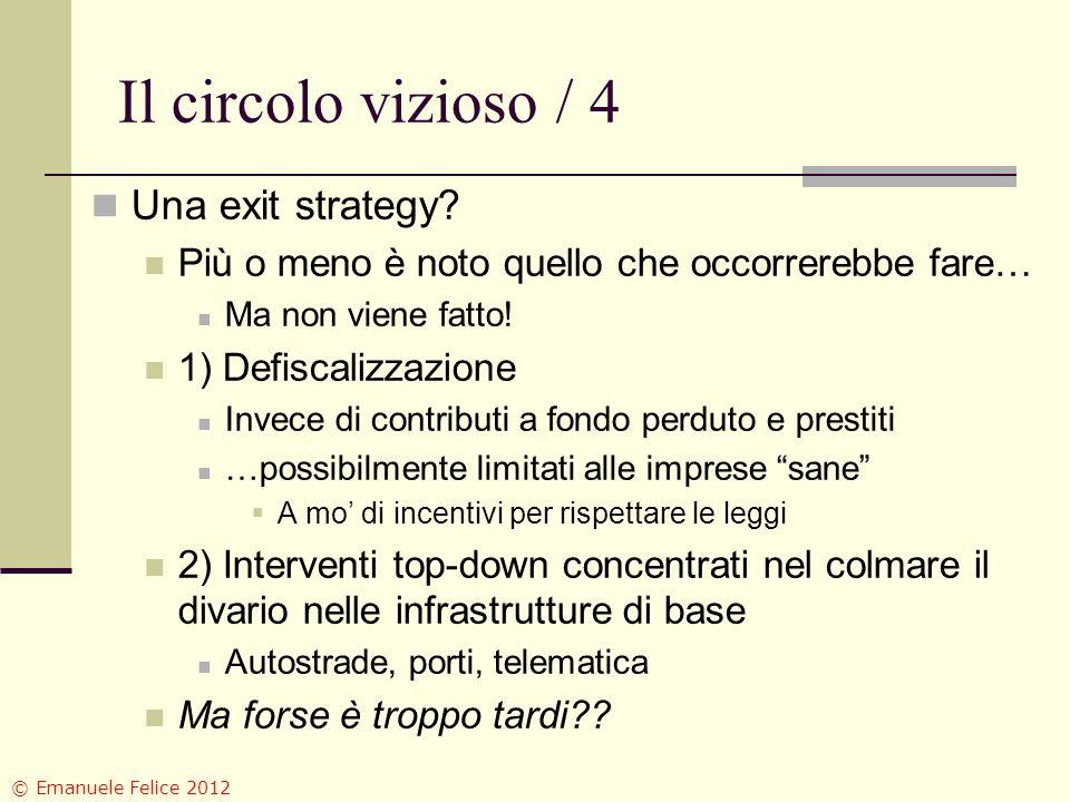 Il circolo vizioso / 4 Una exit strategy? Più o meno è noto quello che occorrerebbe fare… Ma non viene fatto! 1) Defiscalizzazione Invece di contribut