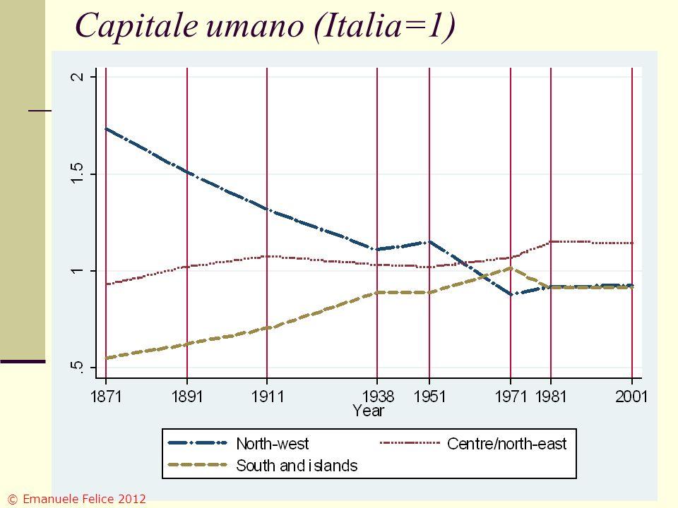 Capitale umano (Italia=1) © Emanuele Felice 2012