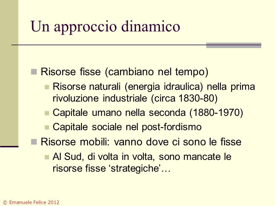 Un approccio dinamico Risorse fisse (cambiano nel tempo) Risorse naturali (energia idraulica) nella prima rivoluzione industriale (circa 1830-80) Capi