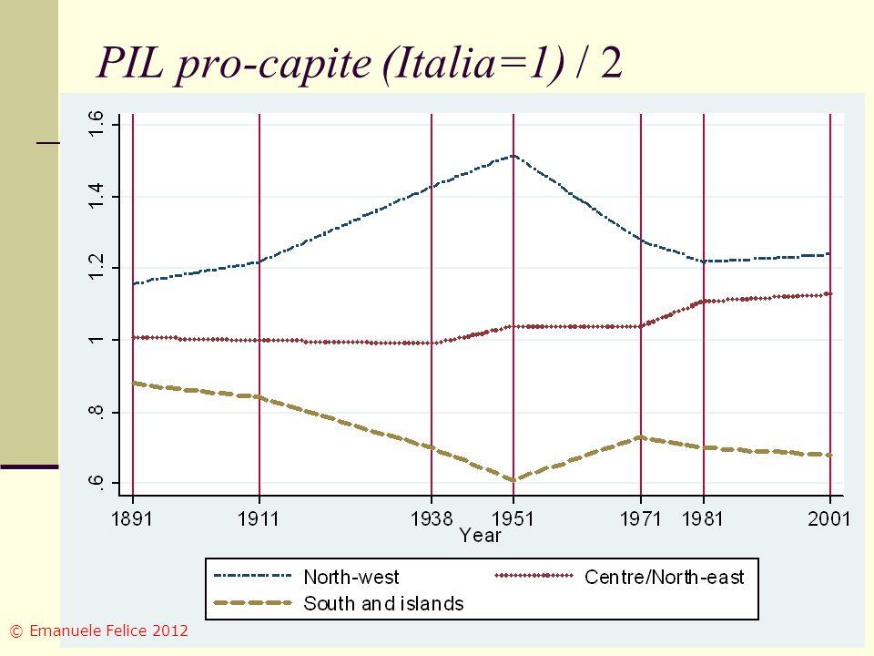 PIL pro-capite (Italia=1) / 2 © Emanuele Felice 2012