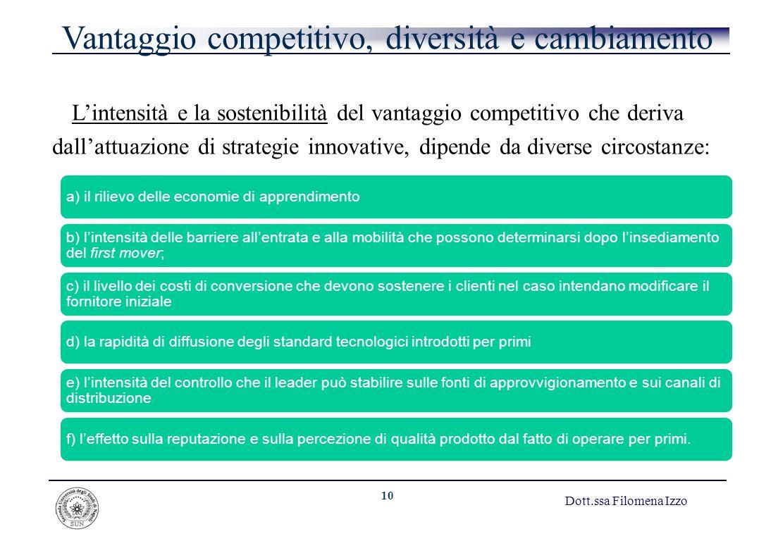 10 Dott.ssa Filomena Izzo Vantaggio competitivo, diversità e cambiamento Lintensità e la sostenibilità del vantaggio competitivo che deriva dallattuaz