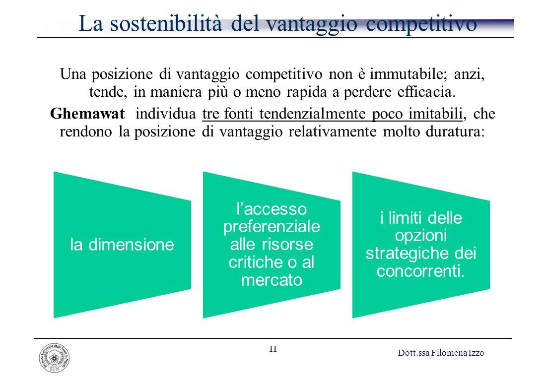 11 Dott.ssa Filomena Izzo La sostenibilità del vantaggio competitivo Una posizione di vantaggio competitivo non è immutabile; anzi, tende, in maniera
