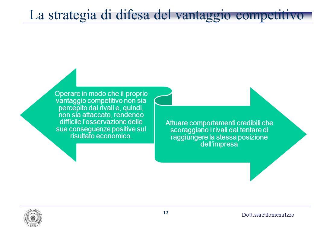 12 Dott.ssa Filomena Izzo La strategia di difesa del vantaggio competitivo Operare in modo che il proprio vantaggio competitivo non sia percepito dai