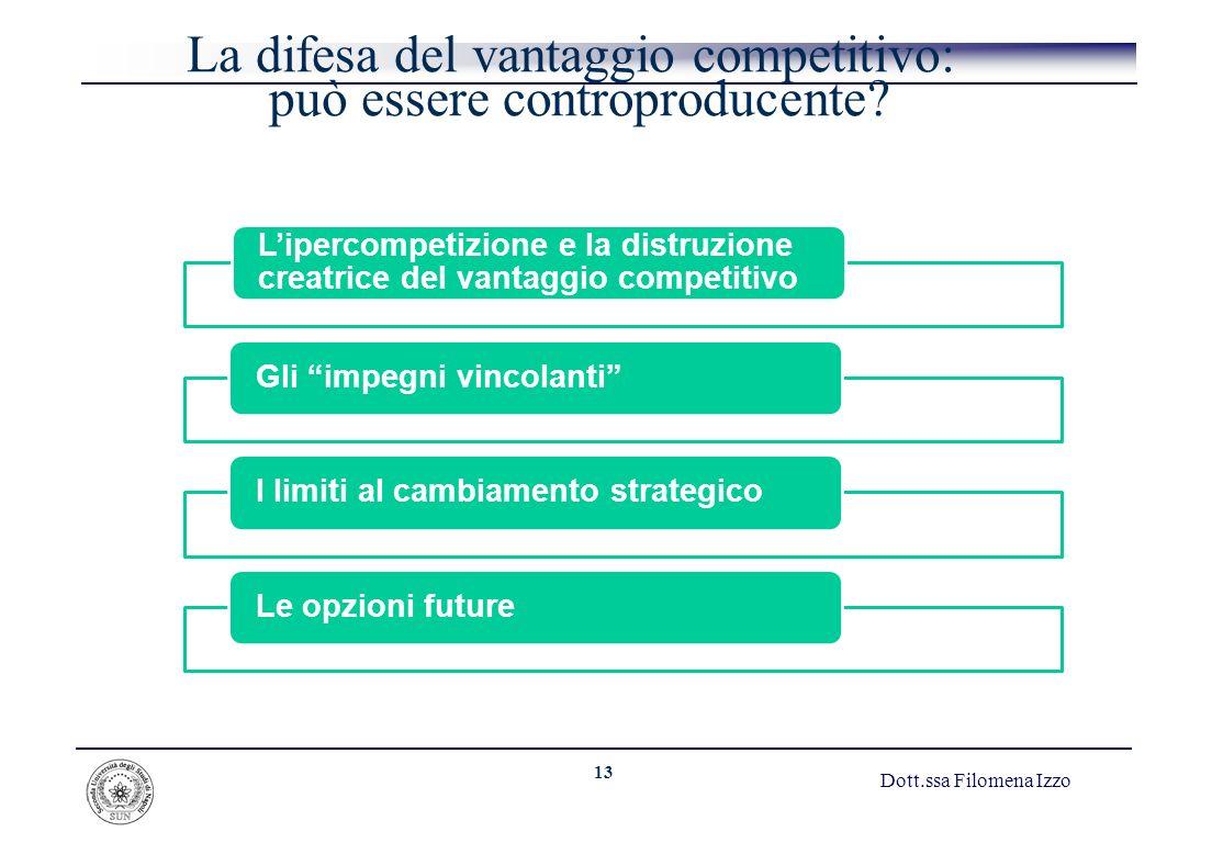 13 Dott.ssa Filomena Izzo La difesa del vantaggio competitivo: può essere controproducente? Lipercompetizione e la distruzione creatrice del vantaggio