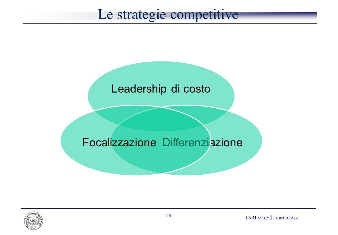 16 Dott.ssa Filomena Izzo Le strategie competitive Leadership di costo DifferenziazioneFocalizzazione