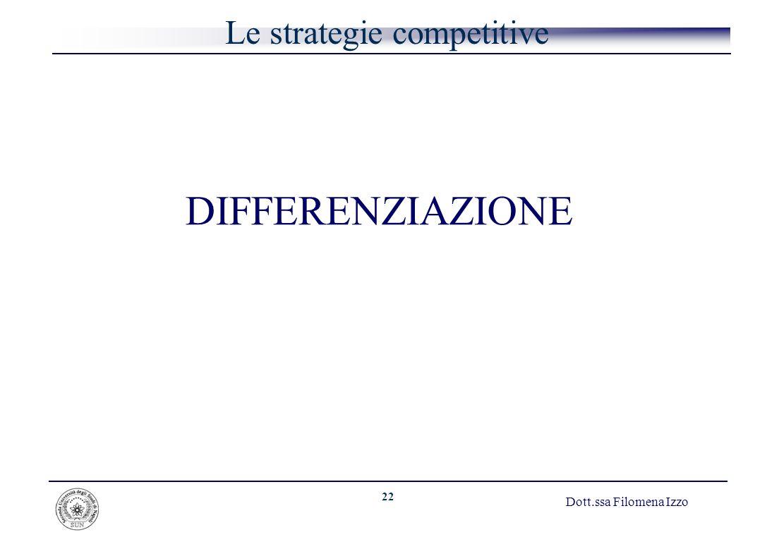 22 Dott.ssa Filomena Izzo Le strategie competitive DIFFERENZIAZIONE