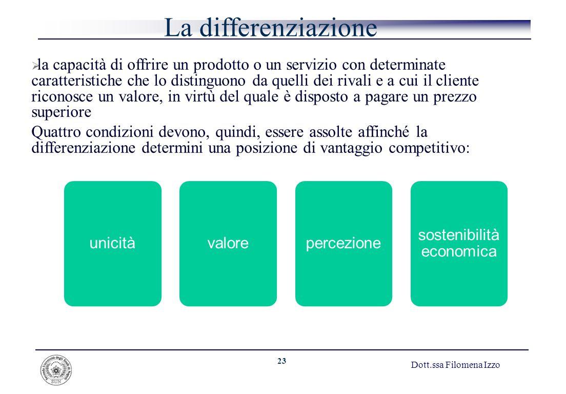 23 Dott.ssa Filomena Izzo La differenziazione la capacità di offrire un prodotto o un servizio con determinate caratteristiche che lo distinguono da q