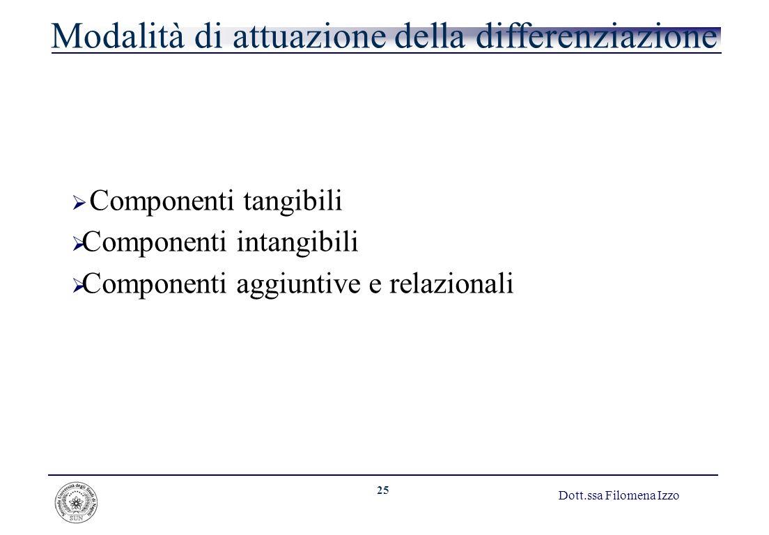 25 Dott.ssa Filomena Izzo Modalità di attuazione della differenziazione Componenti tangibili Componenti intangibili Componenti aggiuntive e relazional