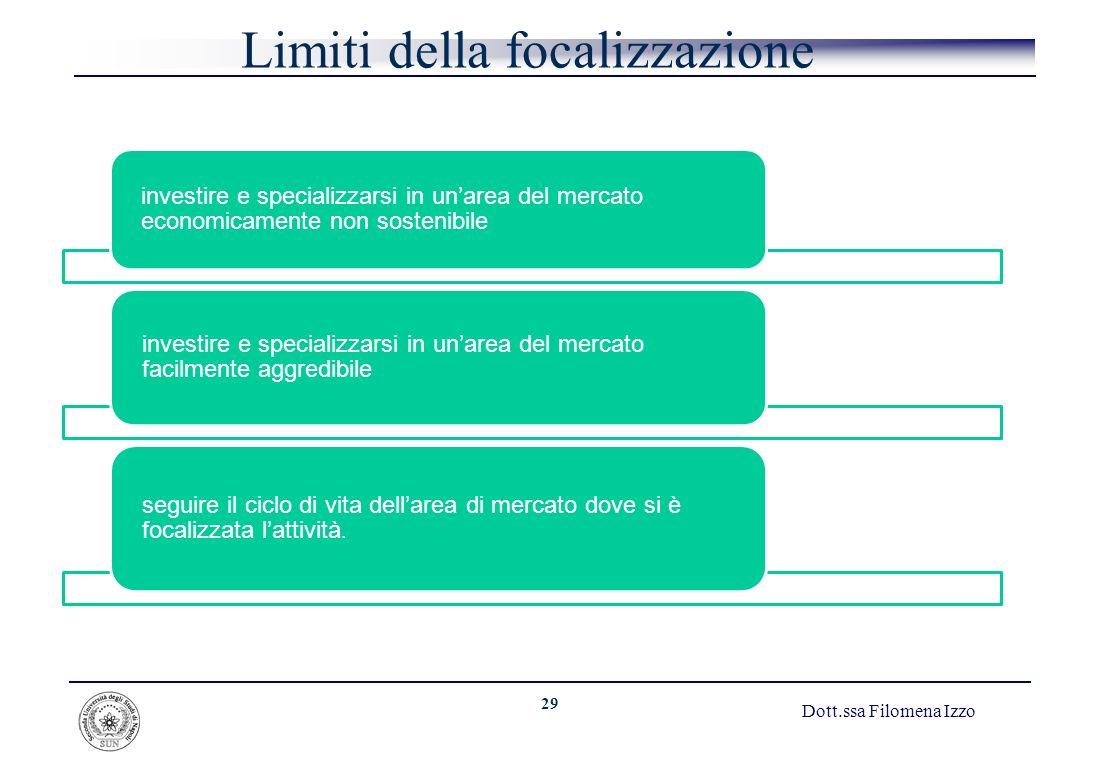 29 Dott.ssa Filomena Izzo Limiti della focalizzazione investire e specializzarsi in unarea del mercato economicamente non sostenibile investire e spec