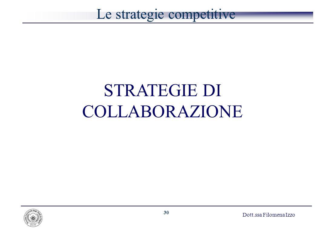 30 Dott.ssa Filomena Izzo Le strategie competitive STRATEGIE DI COLLABORAZIONE