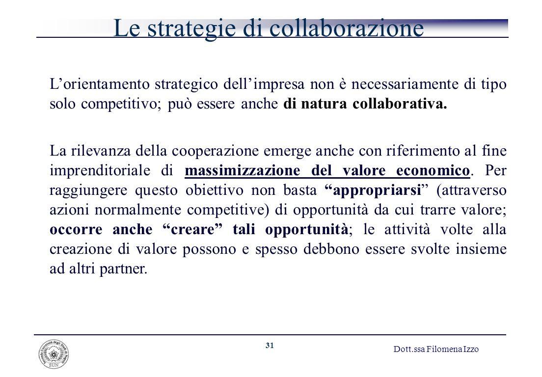 31 Dott.ssa Filomena Izzo Le strategie di collaborazione Lorientamento strategico dellimpresa non è necessariamente di tipo solo competitivo; può esse