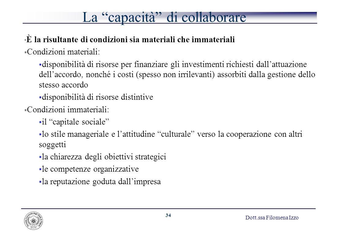 34 Dott.ssa Filomena Izzo La capacità di collaborare È la risultante di condizioni sia materiali che immateriali Condizioni materiali: disponibilità d