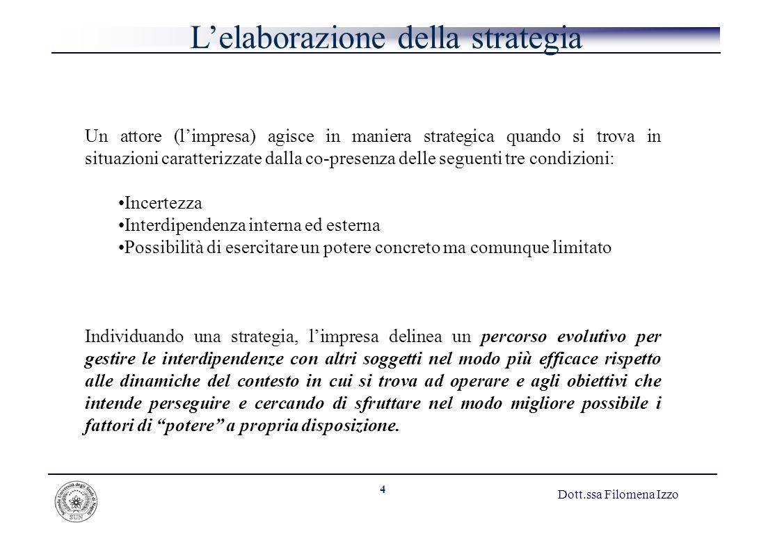 4 Dott.ssa Filomena Izzo Lelaborazione della strategia Un attore (limpresa) agisce in maniera strategica quando si trova in situazioni caratterizzate