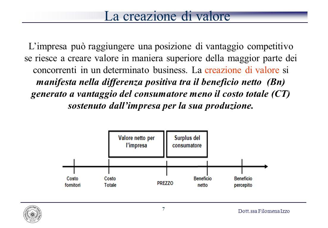 7 Dott.ssa Filomena Izzo La creazione di valore Limpresa può raggiungere una posizione di vantaggio competitivo se riesce a creare valore in maniera s