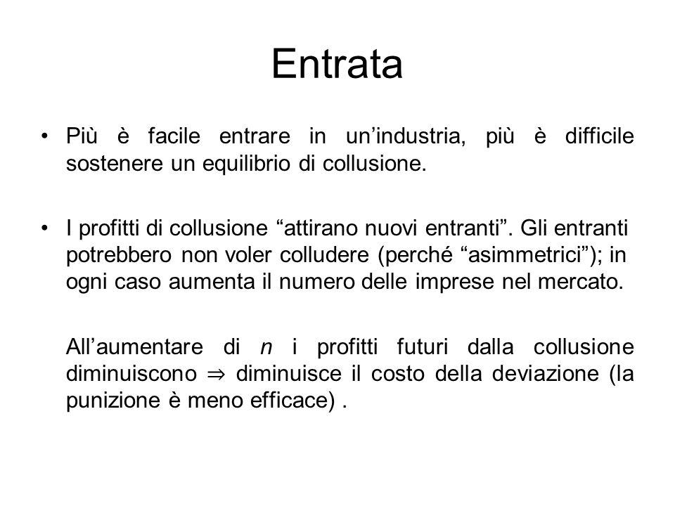 Entrata Più è facile entrare in unindustria, più è difficile sostenere un equilibrio di collusione. I profitti di collusione attirano nuovi entranti.