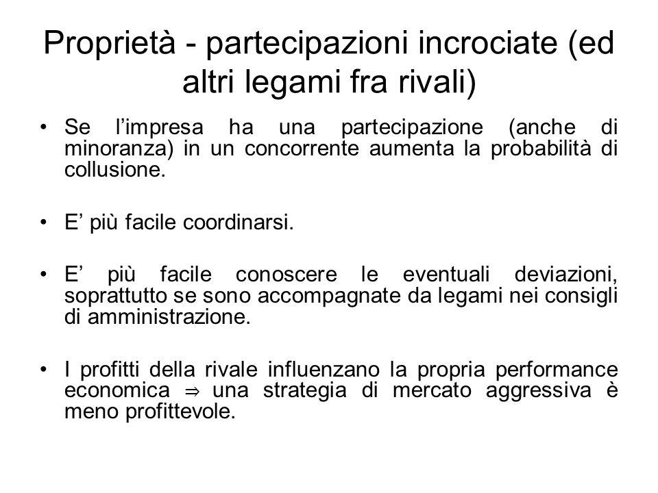 Proprietà - partecipazioni incrociate (ed altri legami fra rivali) Se limpresa ha una partecipazione (anche di minoranza) in un concorrente aumenta la