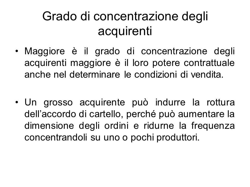 Grado di concentrazione degli acquirenti Maggiore è il grado di concentrazione degli acquirenti maggiore è il loro potere contrattuale anche nel deter