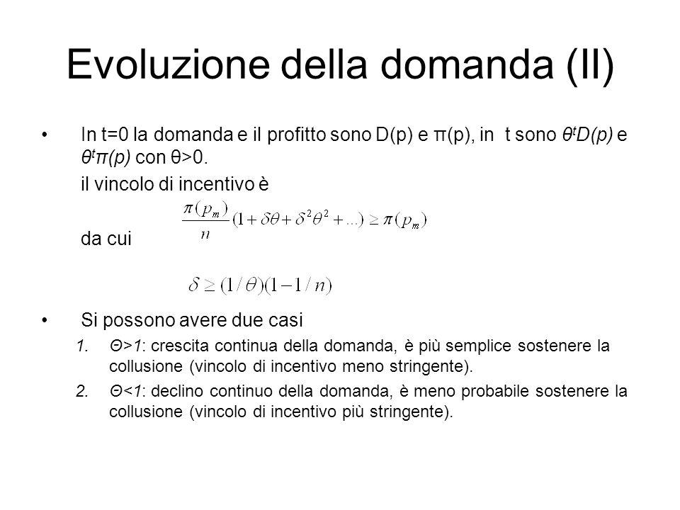 Evoluzione della domanda (II) In t=0 la domanda e il profitto sono D(p) e π(p), in t sono θ t D(p) e θ t π(p) con θ>0. il vincolo di incentivo è da cu