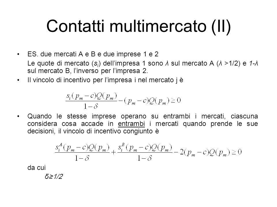 Contatti multimercato (II) ES. due mercati A e B e due imprese 1 e 2 Le quote di mercato (s i ) dellimpresa 1 sono λ sul mercato A (λ >1/2) e 1-λ sul