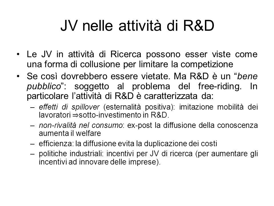JV nelle attività di R&D Le JV in attività di Ricerca possono esser viste come una forma di collusione per limitare la competizione Se così dovrebbero