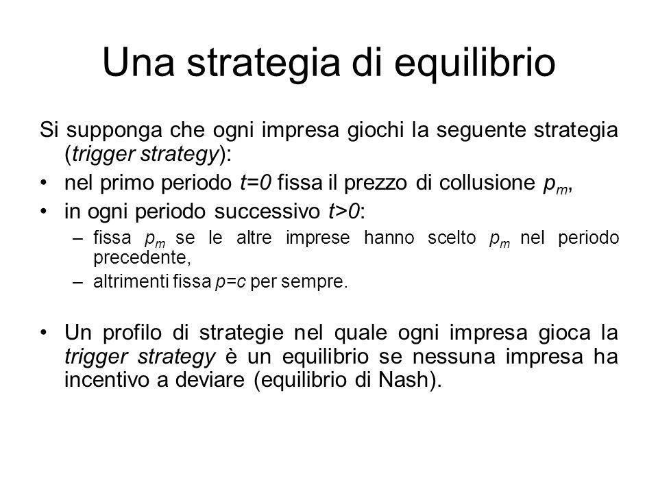 Una strategia di equilibrio Si supponga che ogni impresa giochi la seguente strategia (trigger strategy): nel primo periodo t=0 fissa il prezzo di col