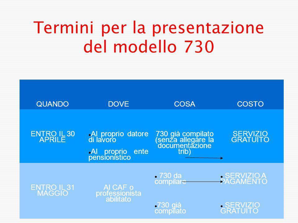 Termini per la presentazione del modello 730 QUANDODOVECOSACOSTO ENTRO IL 30 APRILE Al proprio datore di lavoro Al proprio ente pensionistico 730 già