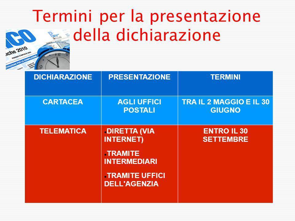 Termini per la presentazione della dichiarazione DICHIARAZIONEPRESENTAZIONETERMINI CARTACEAAGLI UFFICI POSTALI TRA IL 2 MAGGIO E IL 30 GIUGNO TELEMATI