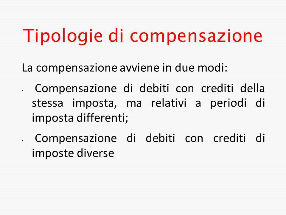 Tipologie di compensazione La compensazione avviene in due modi: Compensazione di debiti con crediti della stessa imposta, ma relativi a periodi di im