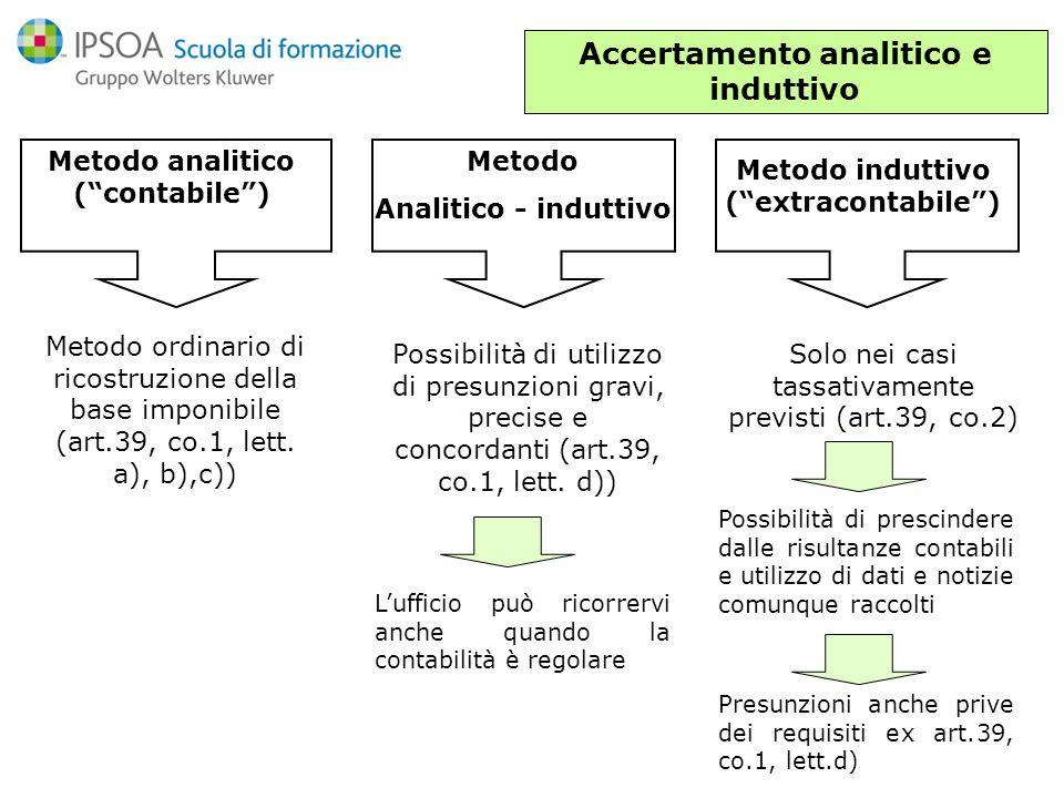 Accertamento analitico art.39, co.1, lett.a), b),c) del d.p.r.