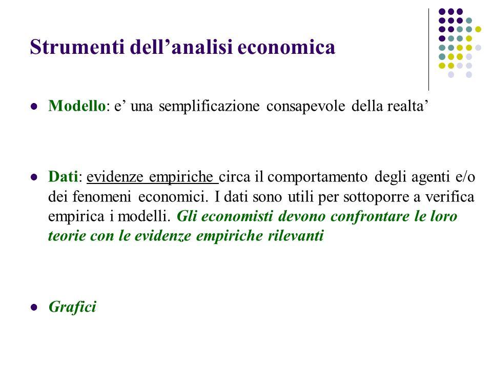 Strumenti dellanalisi economica Modello: e una semplificazione consapevole della realta Dati: evidenze empiriche circa il comportamento degli agenti e