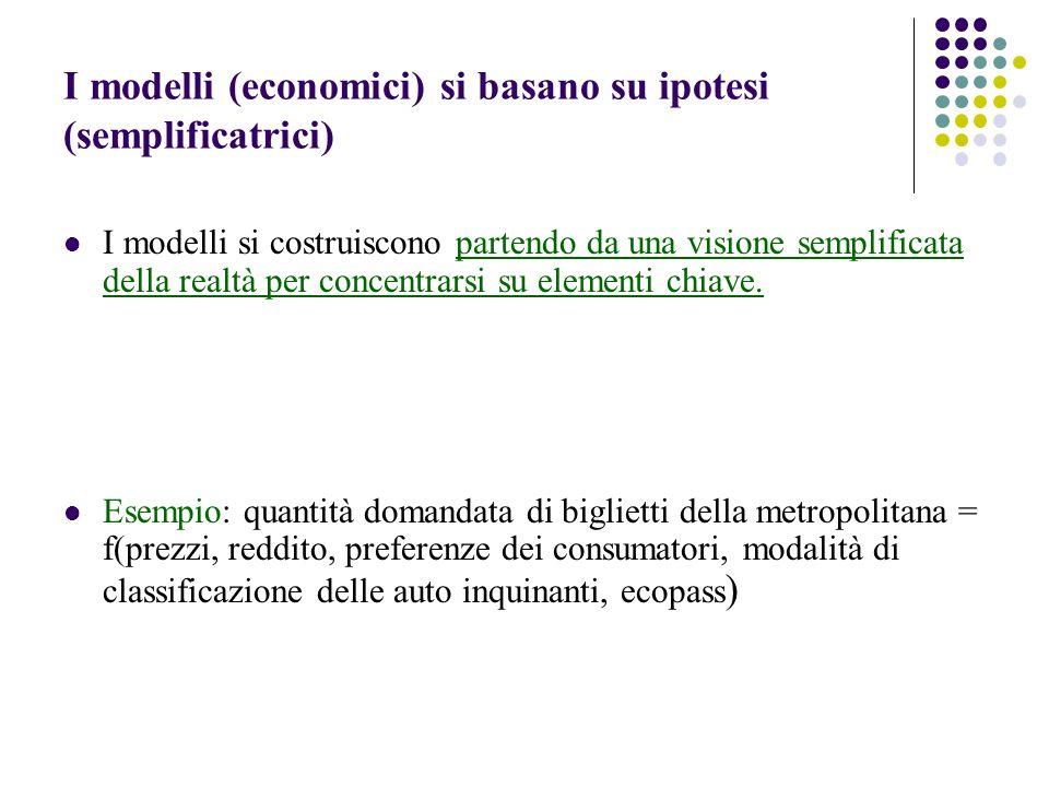 I modelli (economici) si basano su ipotesi (semplificatrici) I modelli si costruiscono partendo da una visione semplificata della realtà per concentra