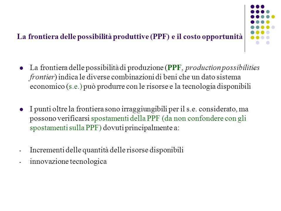 La frontiera delle possibilità produttive (PPF) e il costo opportunità La frontiera delle possibilità di produzione (PPF, production possibilities fro