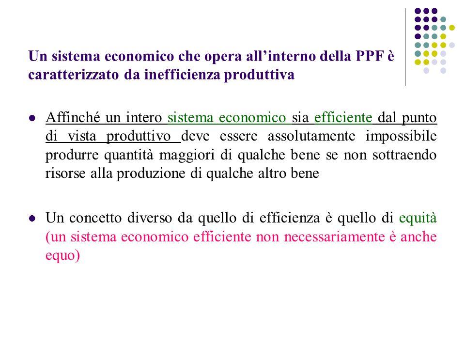 Un sistema economico che opera allinterno della PPF è caratterizzato da inefficienza produttiva Affinché un intero sistema economico sia efficiente da