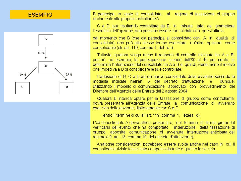 B partecipa, in veste di consolidata, al regime di tassazione di gruppo unitamente alla propria controllante A. C e D, pur risultando controllate da B