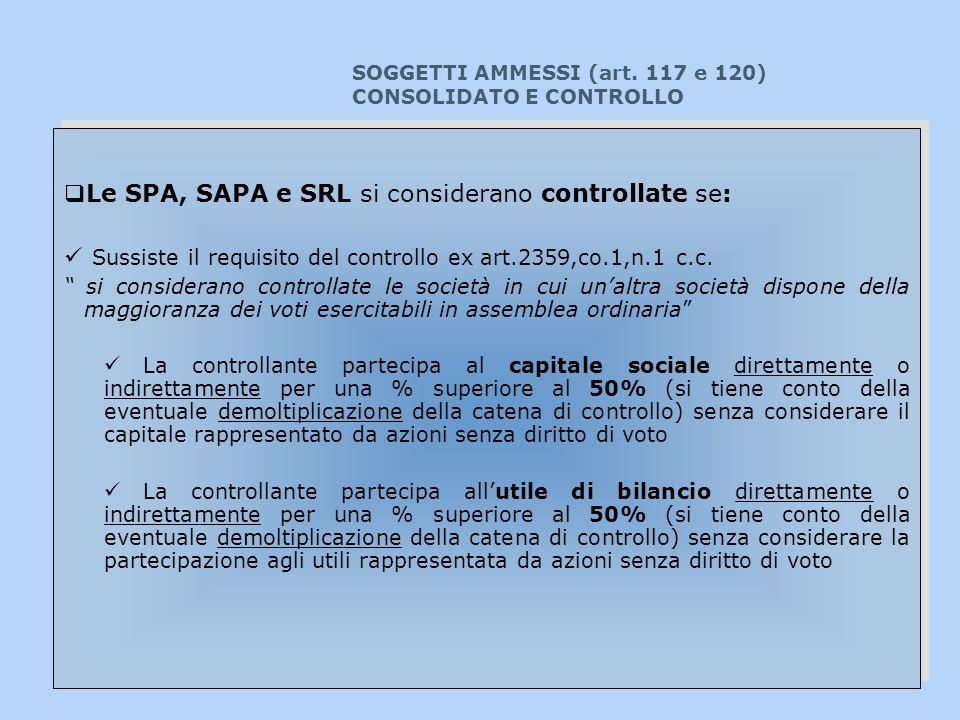 SOGGETTI AMMESSI (art. 117 e 120) CONSOLIDATO E CONTROLLO Le SPA, SAPA e SRL si considerano controllate se: Sussiste il requisito del controllo ex art